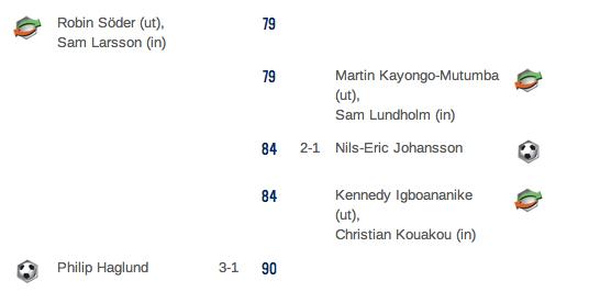 Nisse gjorde 3 mål 2013 – samtliga poänglösa.